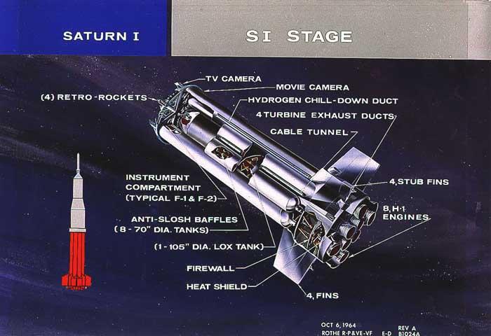 S-I Stage Cutaway [ST2]
