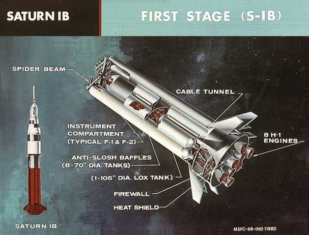 S-IB Stage Cutaway [ST2]