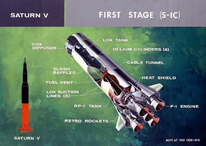 Saturn V S-IC Stage Cutaway [ST2]