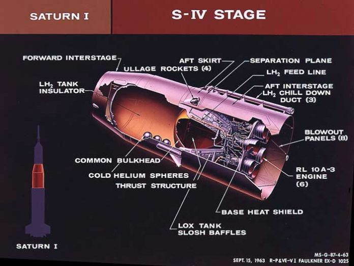 S-IV Stage Cutaway [ST2]