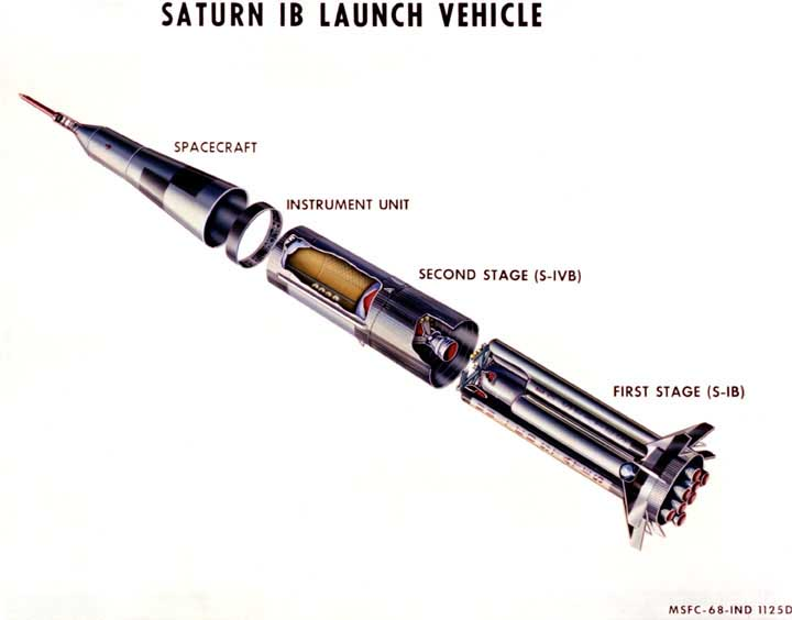 Saturn IB Launch Vehicle Stages [ST2]