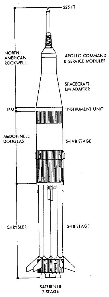 Saturn IB [ST1]