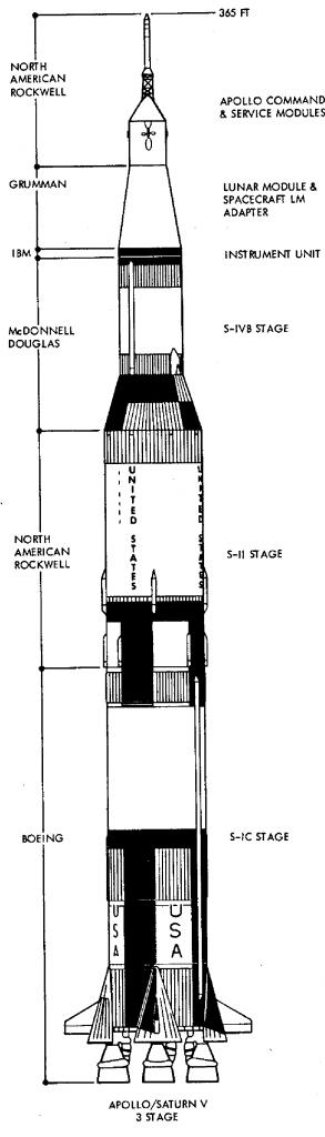 Saturn V [ST1]