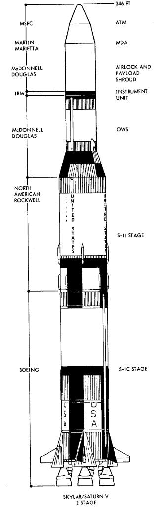 Saturn V Skylab [ST1]