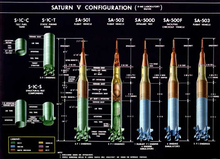 Saturn V Vehicle Configurations [ST2]
