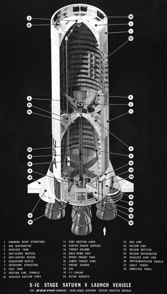 Staurn V S-IC Stage Cutaway